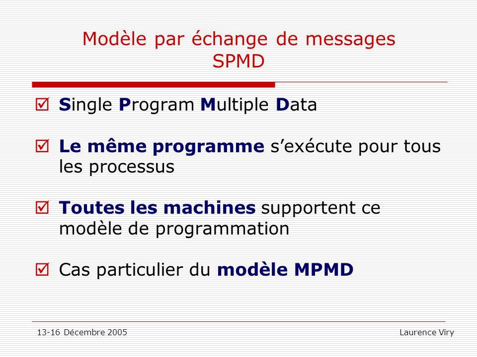 Modèle par échange de messages SPMD
