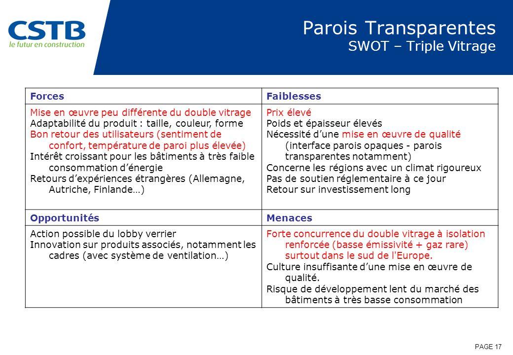 Parois Transparentes SWOT – Triple Vitrage