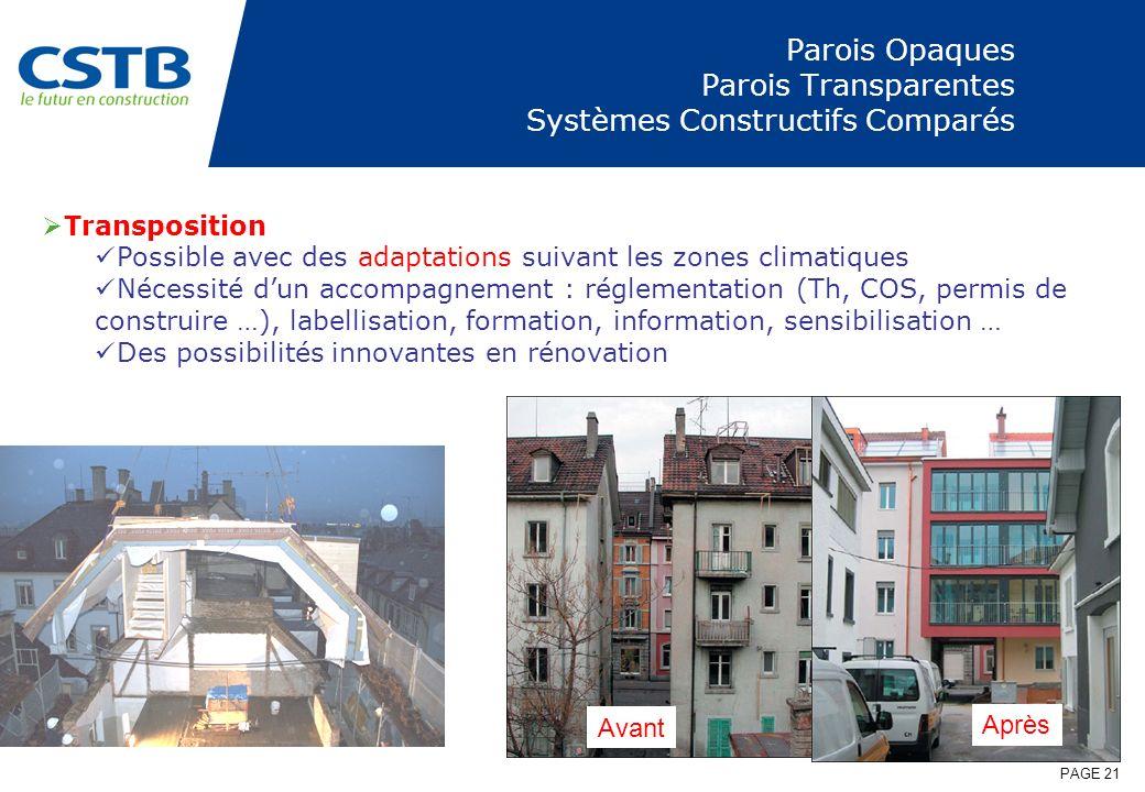 Parois Opaques Parois Transparentes Systèmes Constructifs Comparés