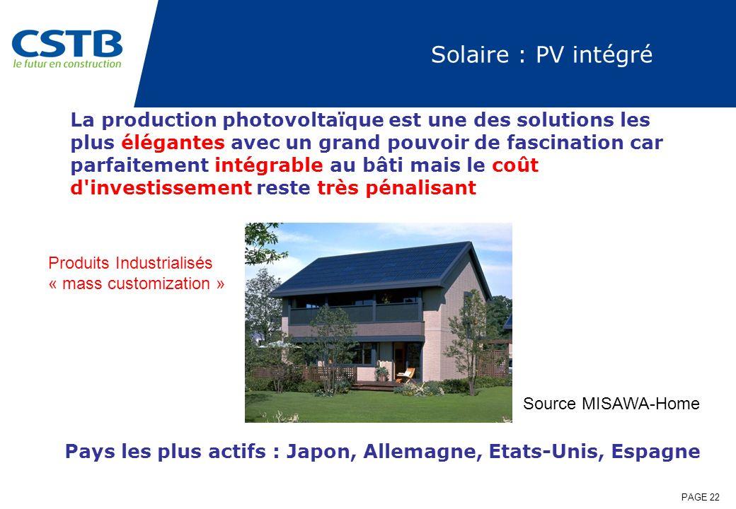Solaire : PV intégré