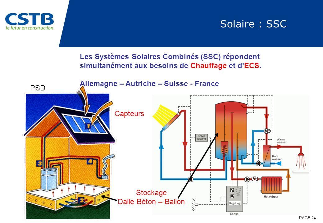 Solaire : SSC Les Systèmes Solaires Combinés (SSC) répondent