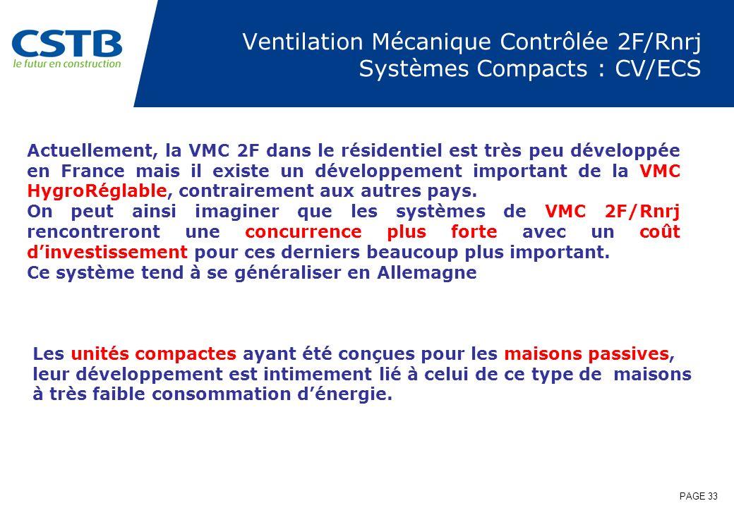 Ventilation Mécanique Contrôlée 2F/Rnrj Systèmes Compacts : CV/ECS