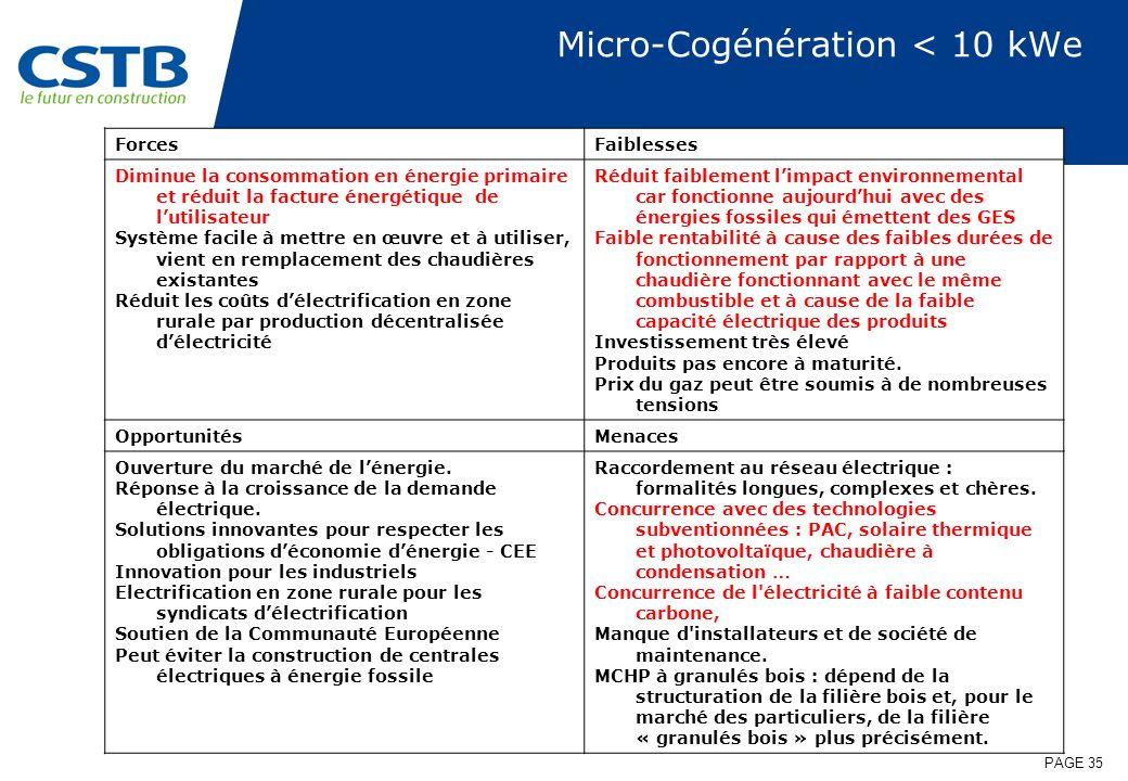 Micro-Cogénération < 10 kWe