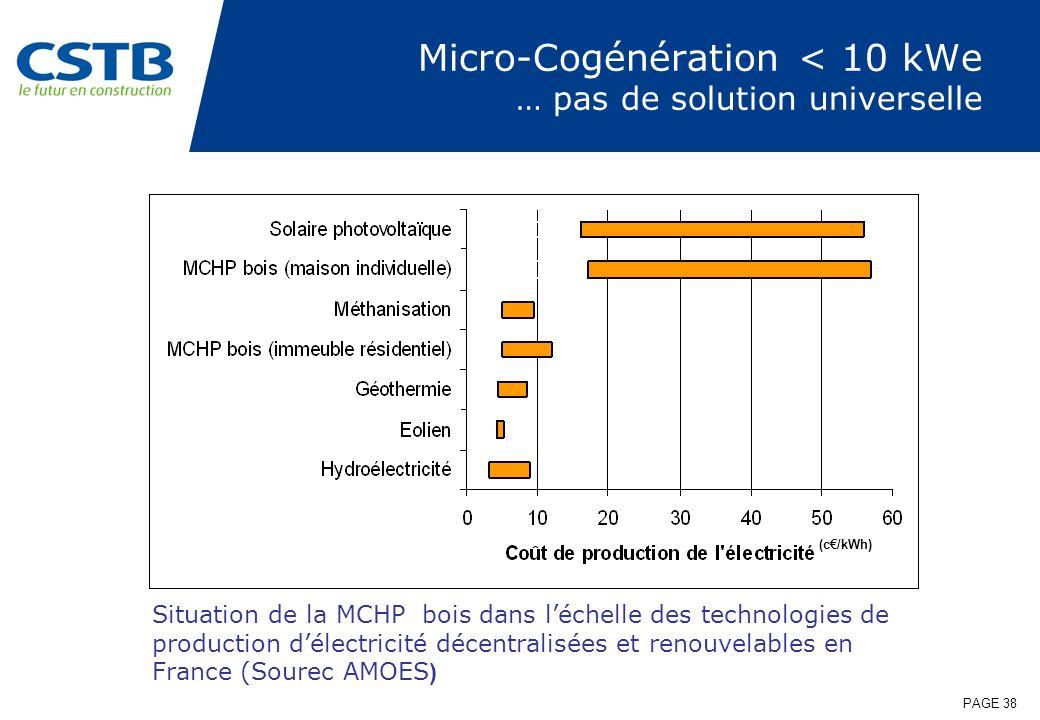 Micro-Cogénération < 10 kWe … pas de solution universelle