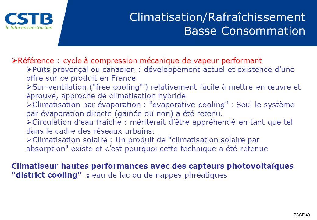 Climatisation/Rafraîchissement Basse Consommation