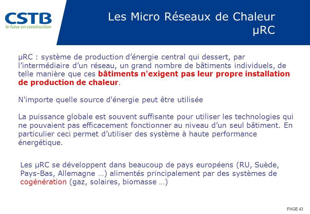 Les Micro Réseaux de Chaleur µRC