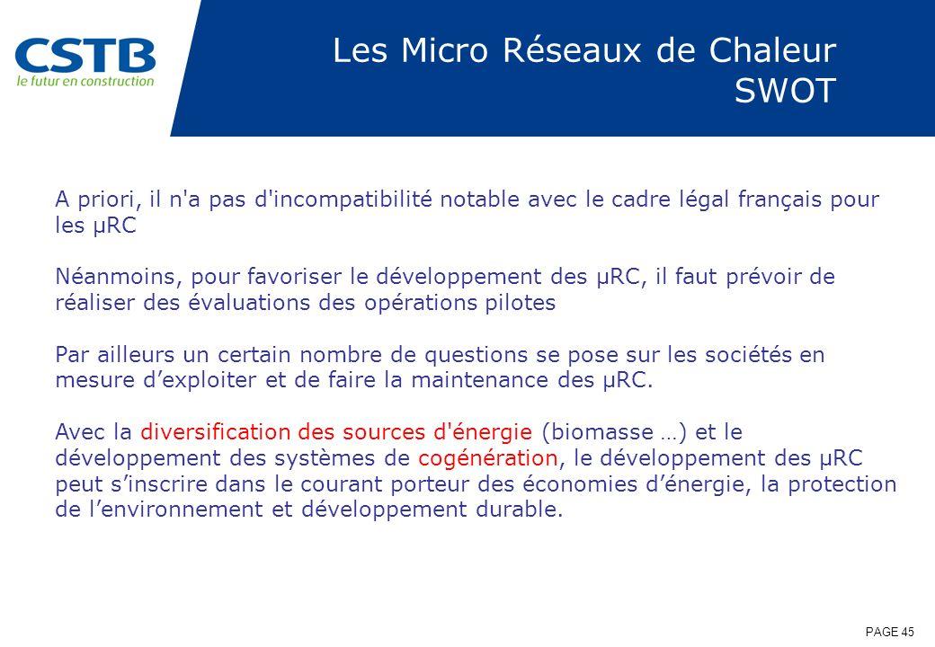 Les Micro Réseaux de Chaleur SWOT