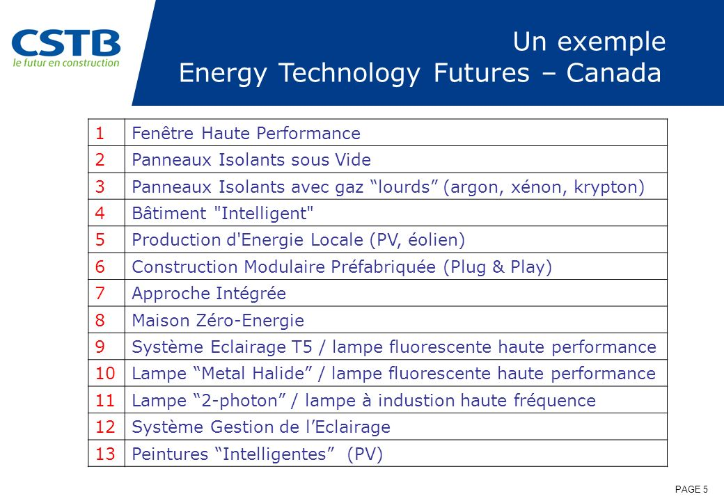 Energy Technology Futures – Canada