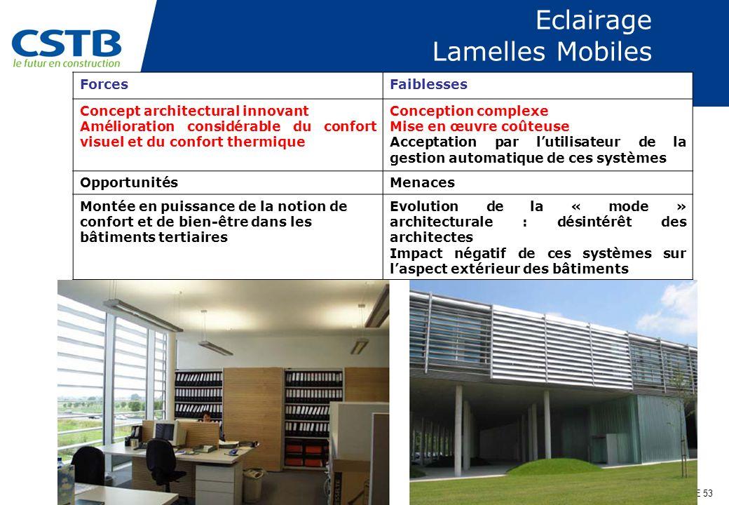 Eclairage Lamelles Mobiles