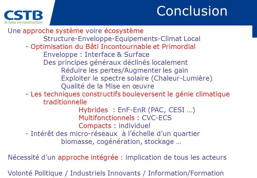 Conclusion Une approche système voire écosystème