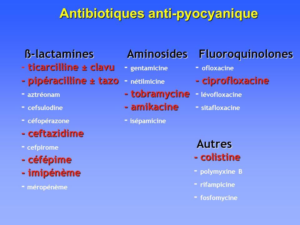 Traitement des infections à Pseudomonas aeruginosa - ppt