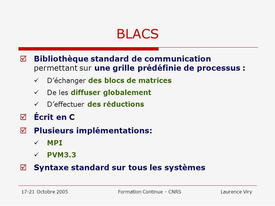 BLACS Bibliothèque standard de communication permettant sur une grille prédéfinie de processus : D'échanger des blocs de matrices.