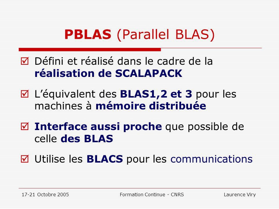 PBLAS (Parallel BLAS) Défini et réalisé dans le cadre de la réalisation de SCALAPACK.