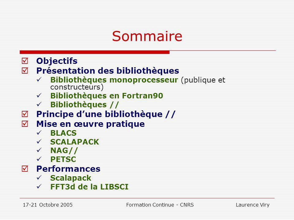 Sommaire Objectifs Présentation des bibliothèques