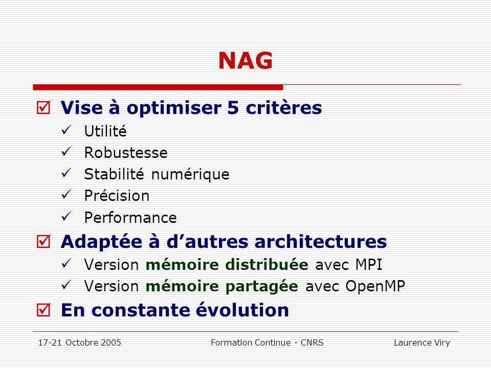 NAG Vise à optimiser 5 critères Adaptée à d'autres architectures