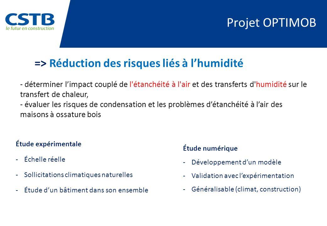 Projet OPTIMOB => Réduction des risques liés à l'humidité