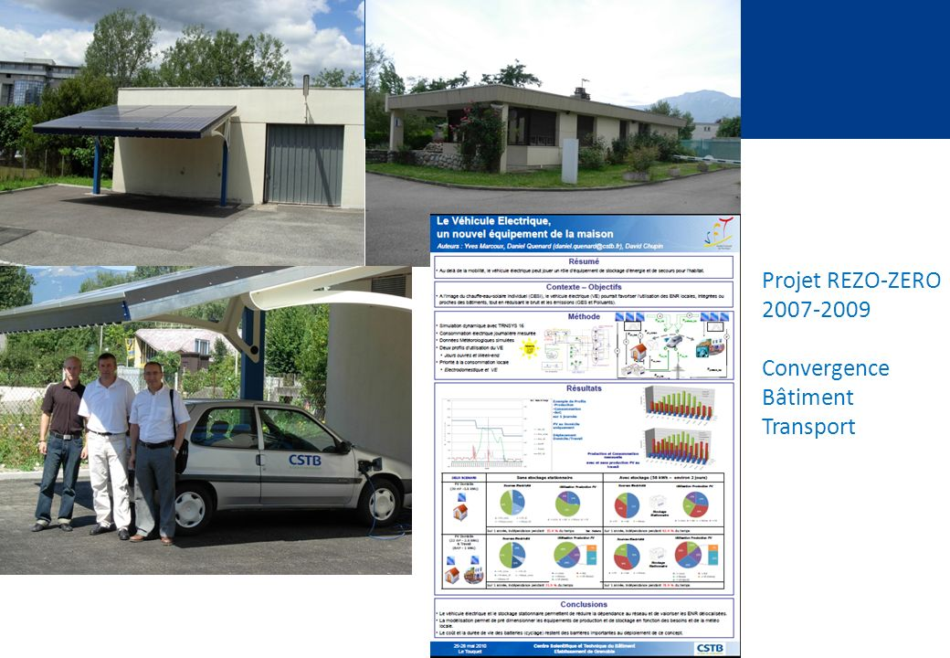 Projet REZO-ZERO 2007-2009 Convergence Bâtiment Transport