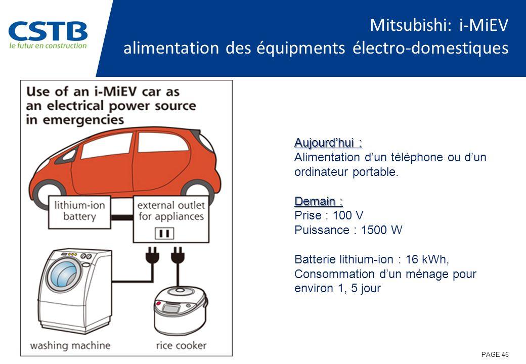 Mitsubishi: i-MiEV alimentation des équipments électro-domestiques