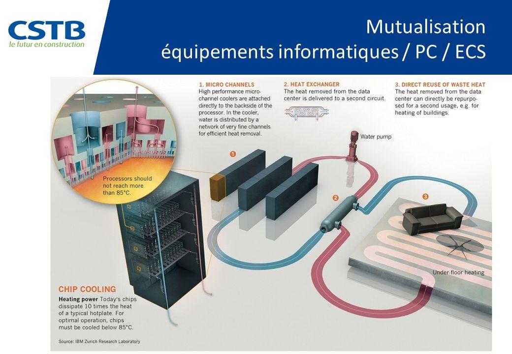 Mutualisation équipements informatiques / PC / ECS