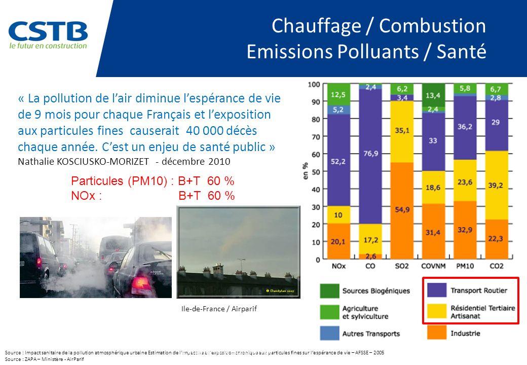 Chauffage / Combustion Emissions Polluants / Santé