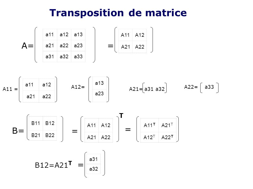 Transposition de matrice