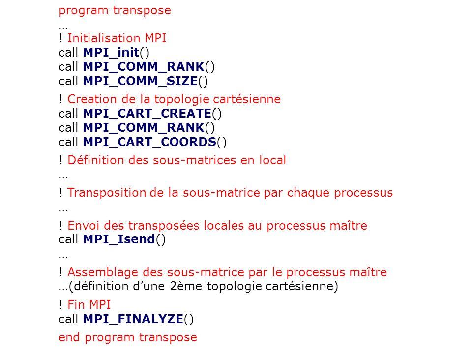 program transpose… ! Initialisation MPI. call MPI_init() call MPI_COMM_RANK() call MPI_COMM_SIZE() ! Creation de la topologie cartésienne.