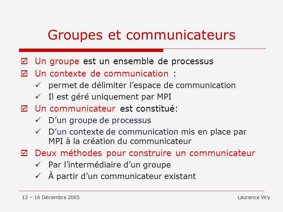 Groupes et communicateurs