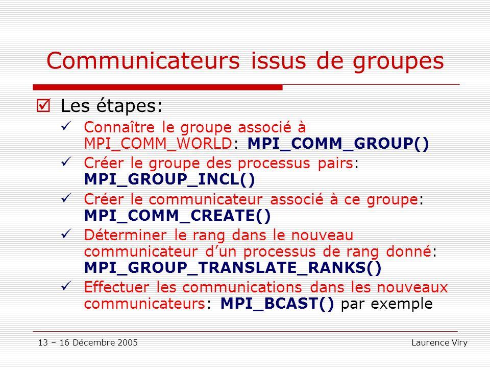 Communicateurs issus de groupes