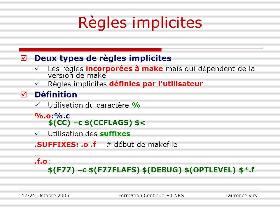 Règles implicites Deux types de règles implicites Définition