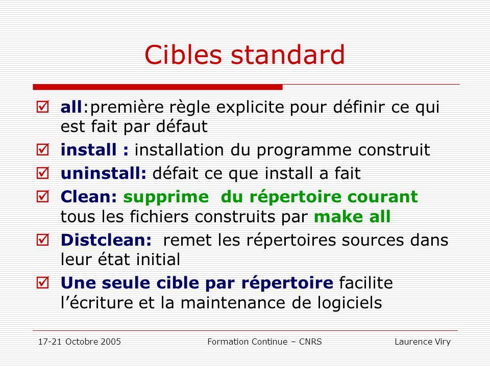 Cibles standardall:première règle explicite pour définir ce qui est fait par défaut. install : installation du programme construit.