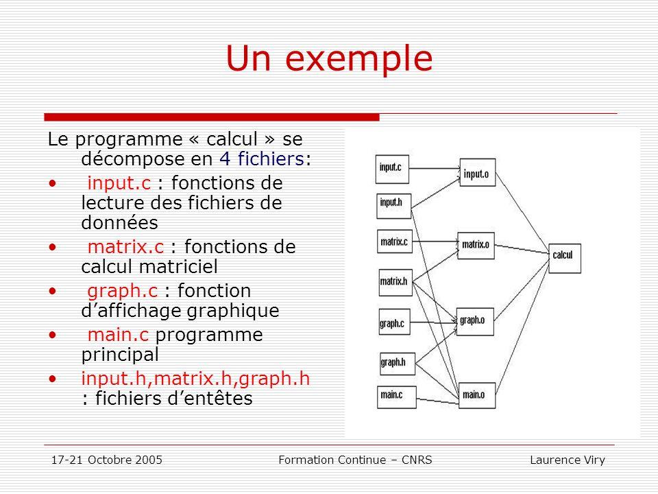 Un exemple Le programme « calcul » se décompose en 4 fichiers:
