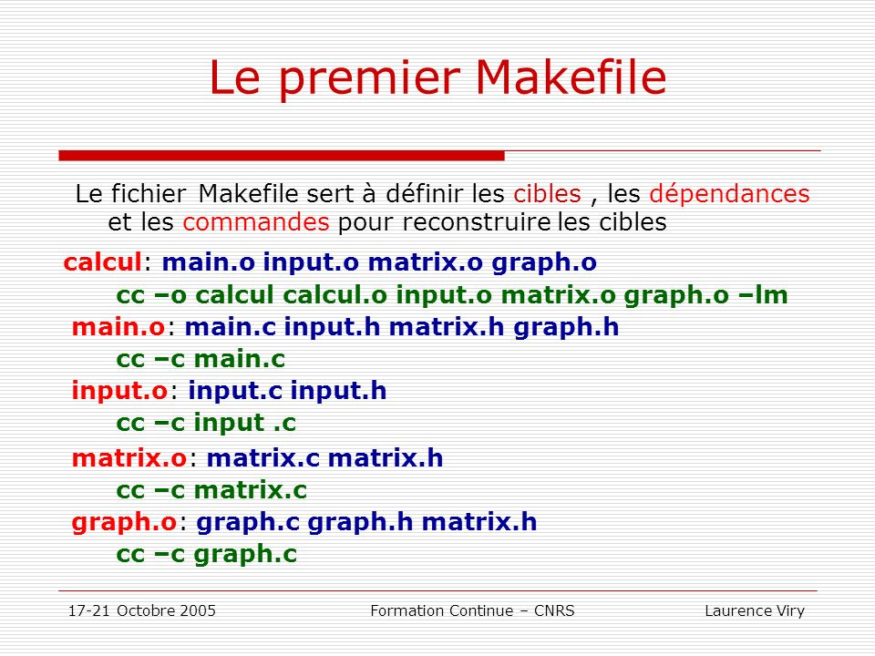 Le premier MakefileLe fichier Makefile sert à définir les cibles , les dépendances et les commandes pour reconstruire les cibles.