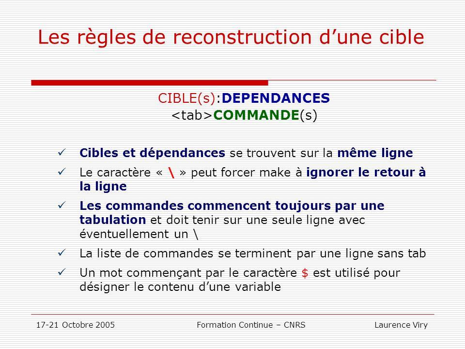 Les règles de reconstruction d'une cible