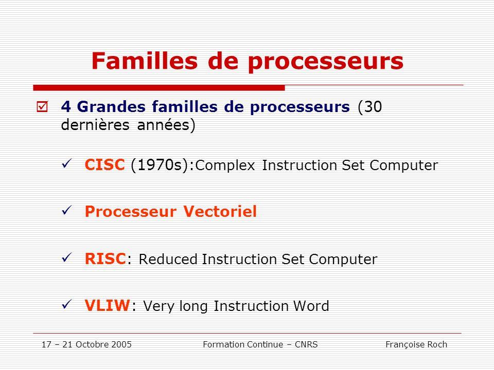 Familles de processeurs