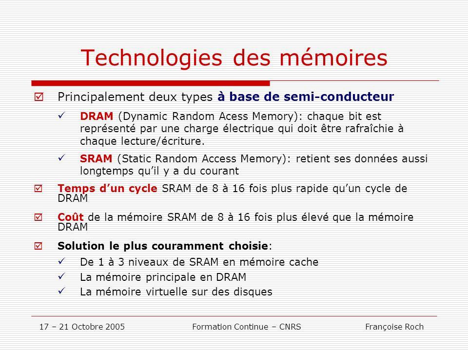 Technologies des mémoires