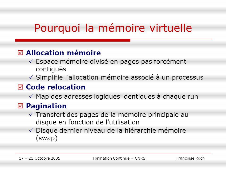 Pourquoi la mémoire virtuelle
