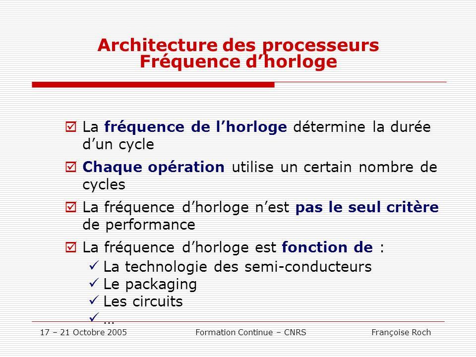 Architecture des processeurs Fréquence d'horloge