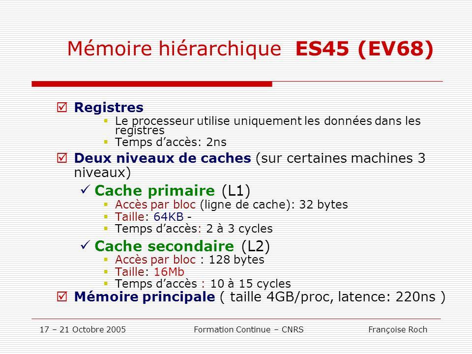 Mémoire hiérarchique ES45 (EV68)