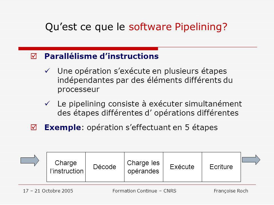 Qu'est ce que le software Pipelining