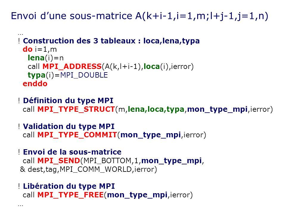Envoi d'une sous-matrice A(k+i-1,i=1,m;l+j-1,j=1,n)