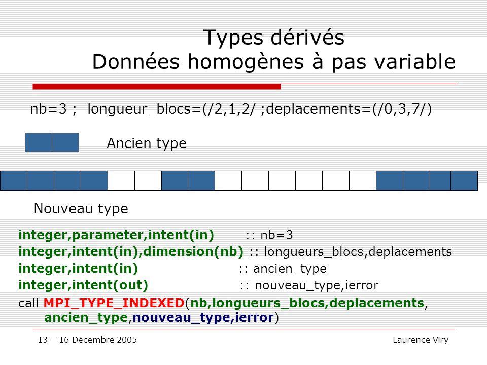 Types dérivés Données homogènes à pas variable