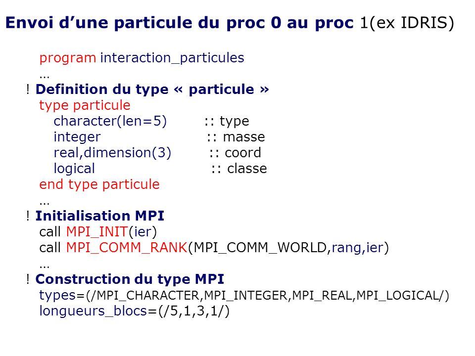 Envoi d'une particule du proc 0 au proc 1(ex IDRIS)
