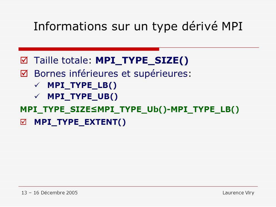 Informations sur un type dérivé MPI