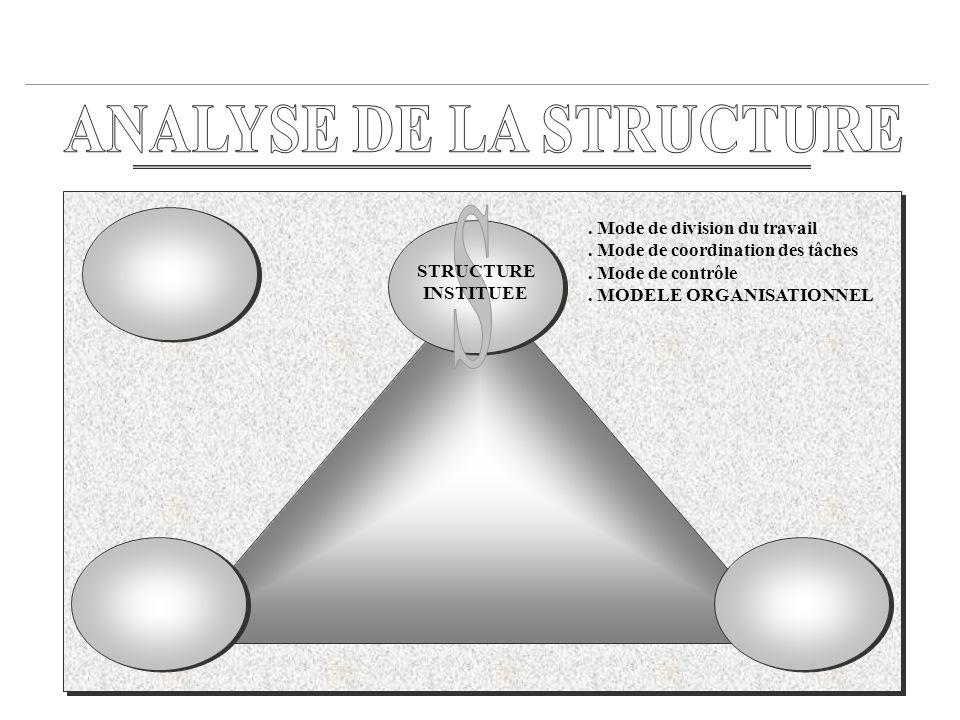 ANALYSE DE LA STRUCTURE