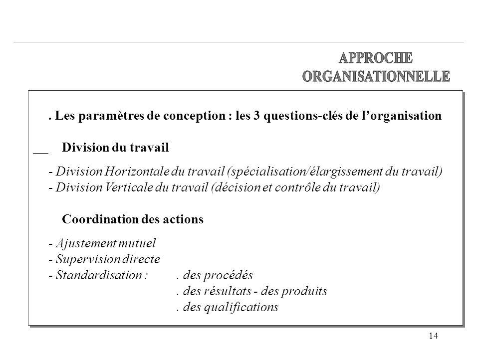 APPROCHE ORGANISATIONNELLE. . Les paramètres de conception : les 3 questions-clés de l'organisation.