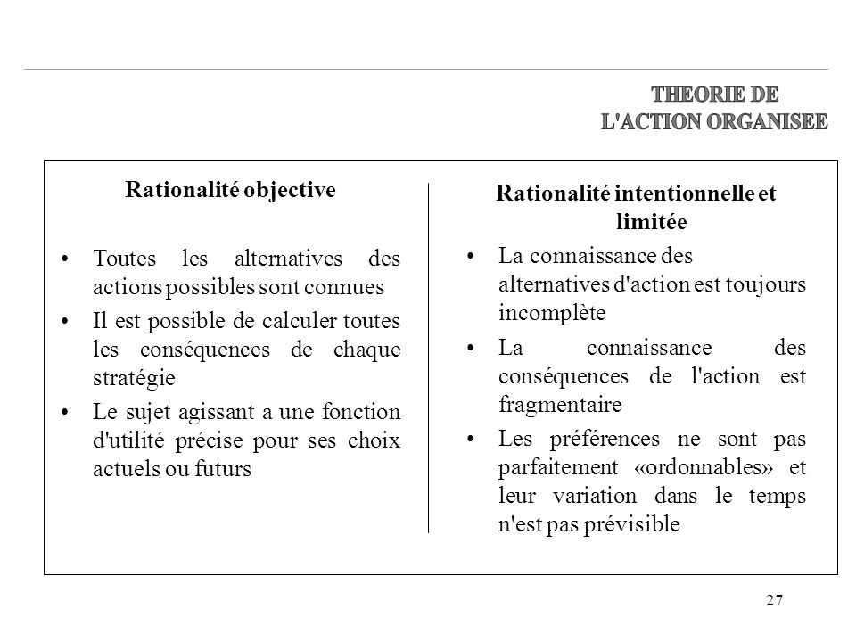 Rationalité objective