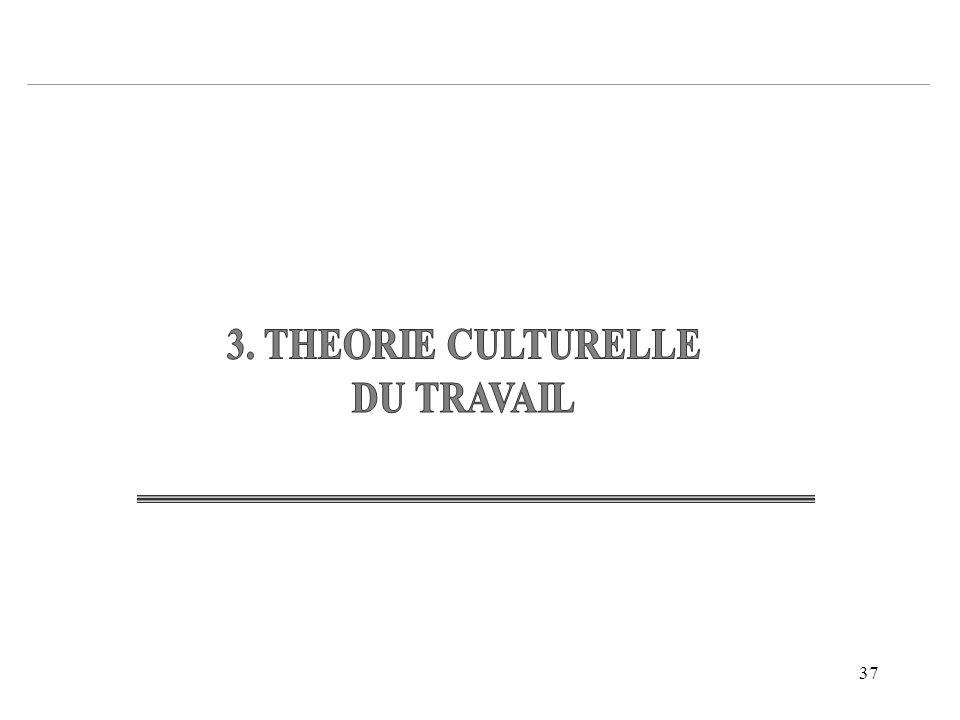 3. THEORIE CULTURELLE DU TRAVAIL