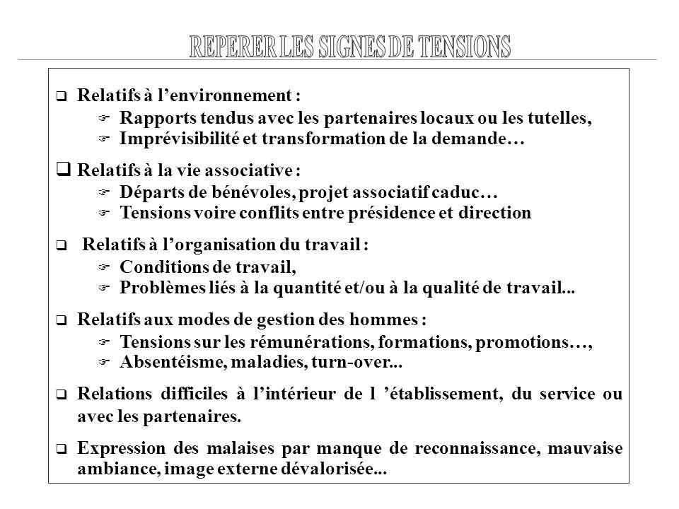 REPERER LES SIGNES DE TENSIONS