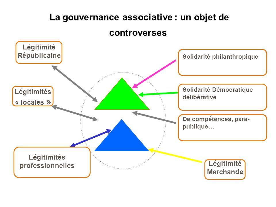 La gouvernance associative : un objet de controverses