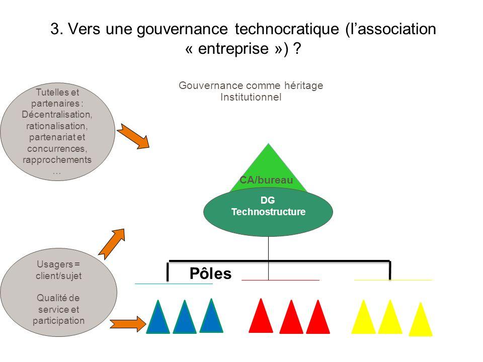 3. Vers une gouvernance technocratique (l'association « entreprise »)